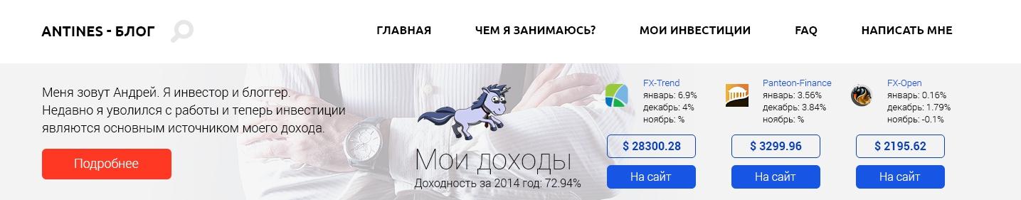 Предварительный макет шапки нового дизайна antines.ru