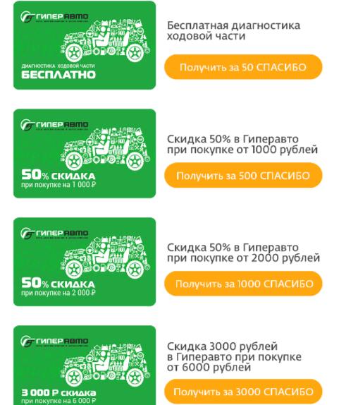 Акция «Обменивайте бонусы на купоны в Гиперавто» от Сбербанка